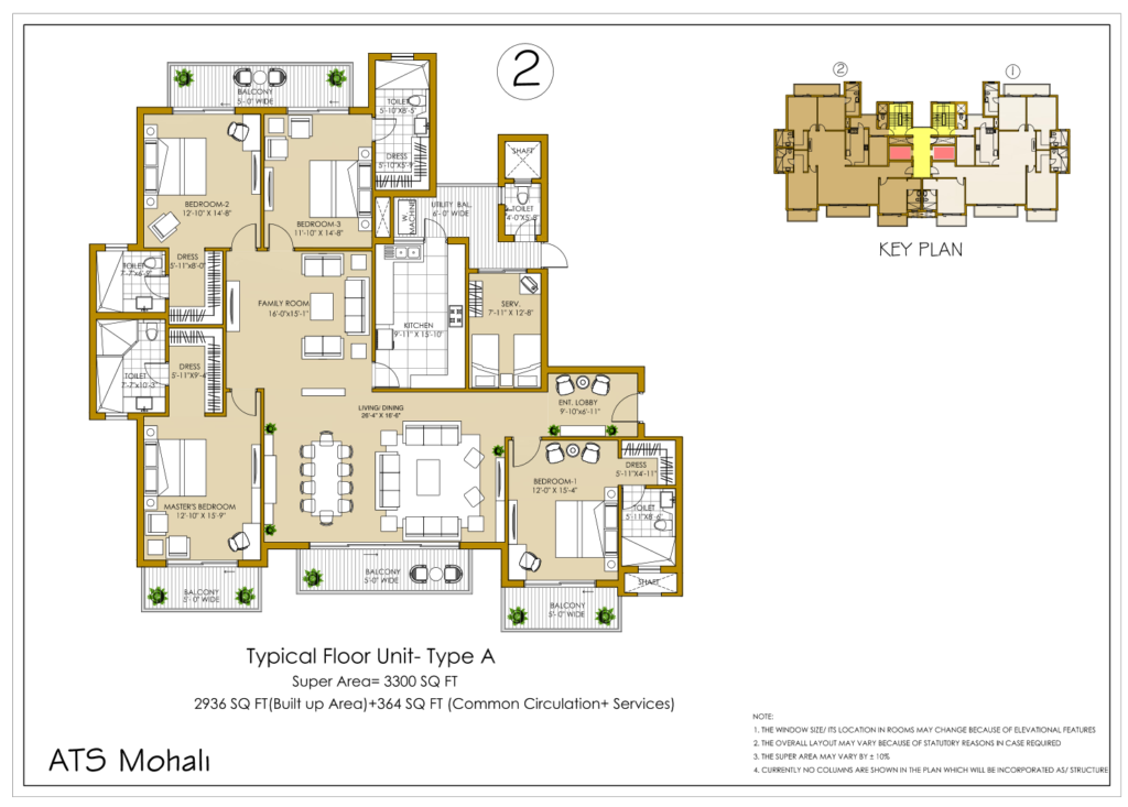 ats flats in mohali